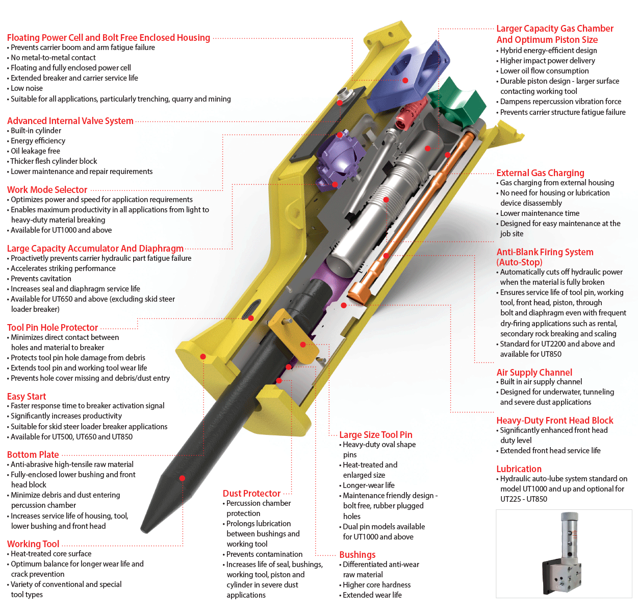 Internal Components and Features